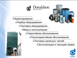 donaldson_cat